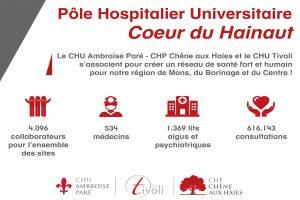 PHU Coeur du Hainaut - Annonce web
